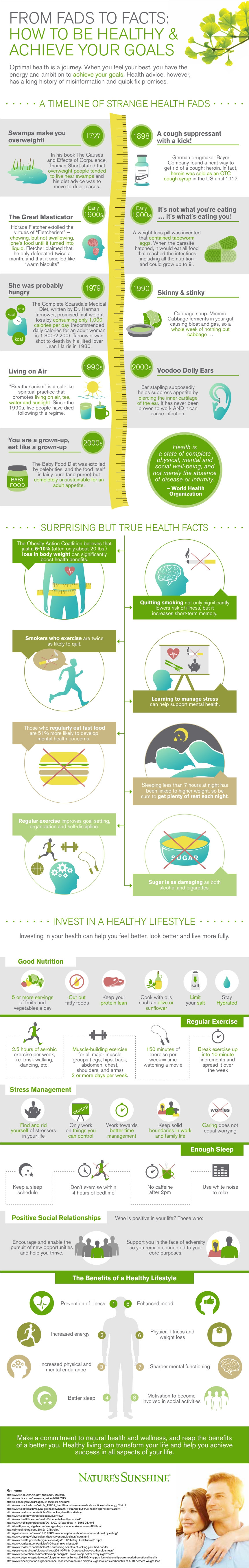 How to be Healthy and Achieve Your Goals infographic