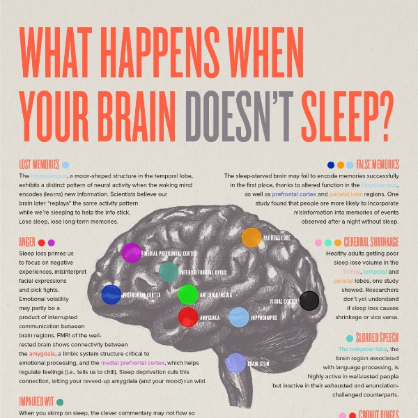 You Don T Want To Know What Sleep Deprivation Does To Your