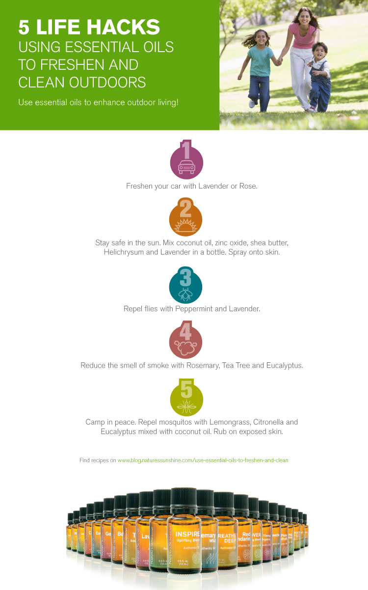 051561AP-Outside_EssentialOils_InfoGraphic