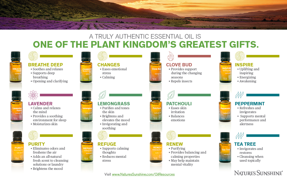A Handful of Nature's Sunshine Essential Oils
