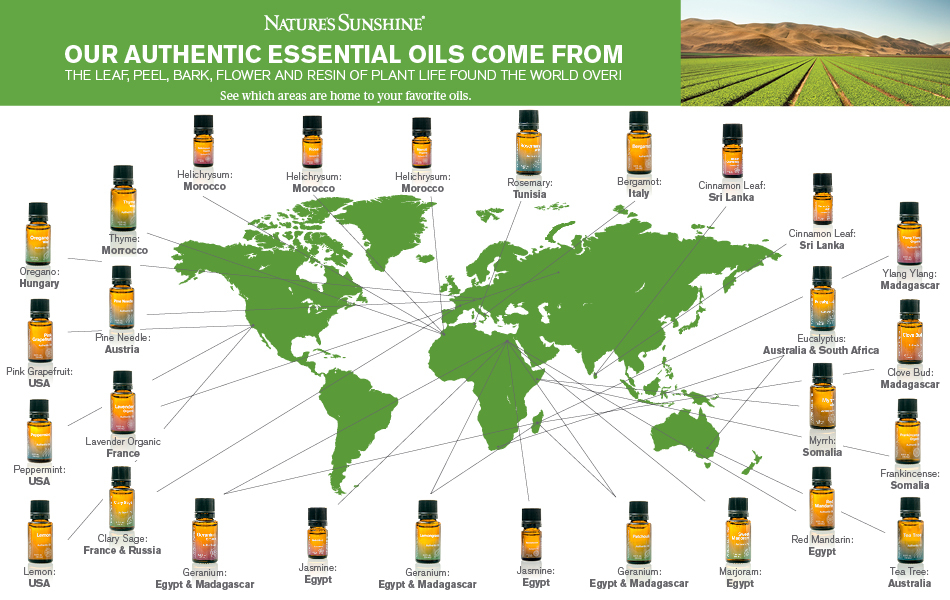 Nature's Sunshine Essential Oils Map - 2016