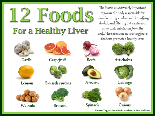 foods-for-healthy-liver