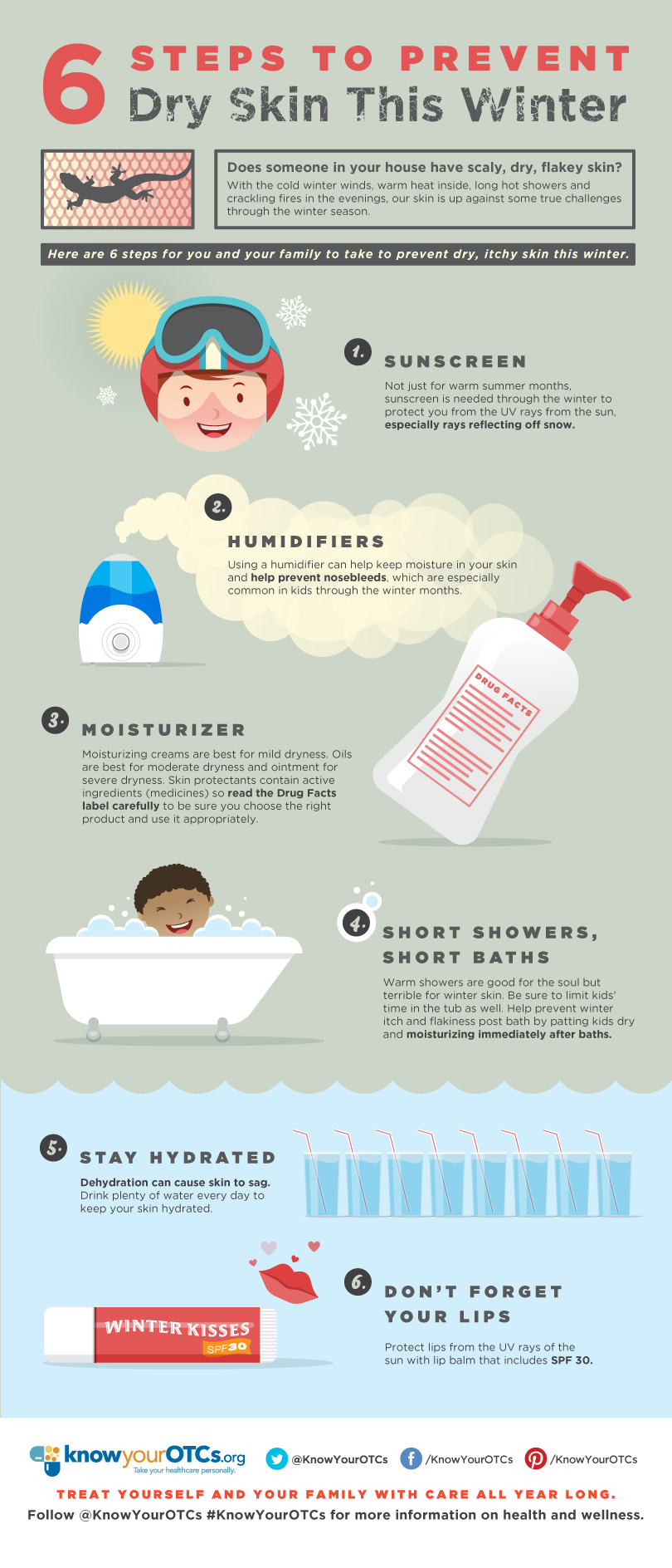 Dry Skin Infographic